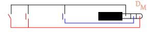 Le schéma du câblage